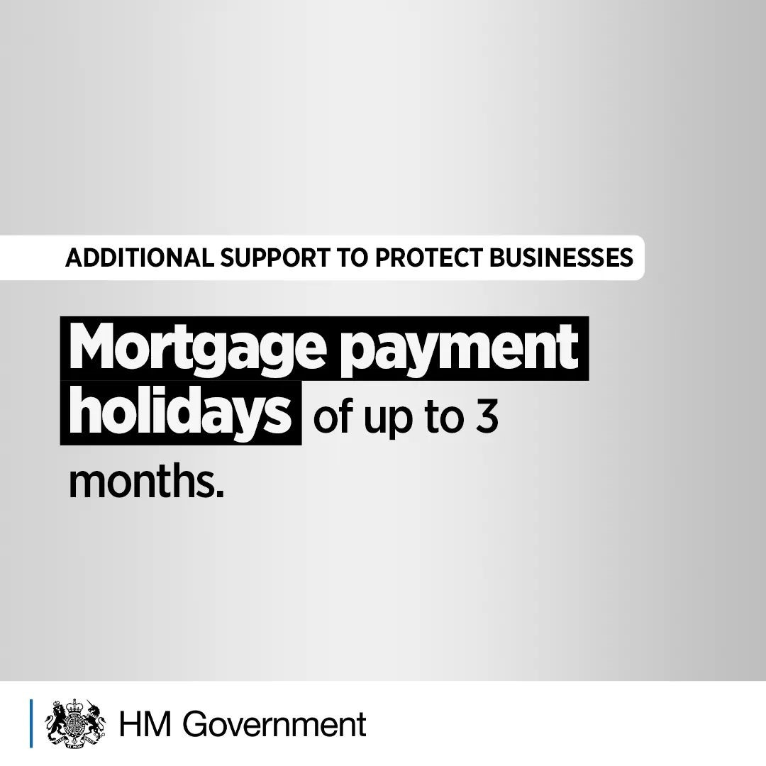 Mortgage Support Response to Covid-19